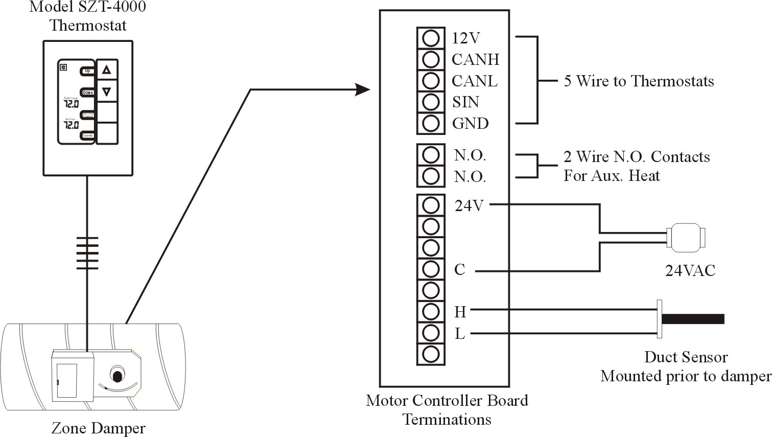 STA Wiring Diagram