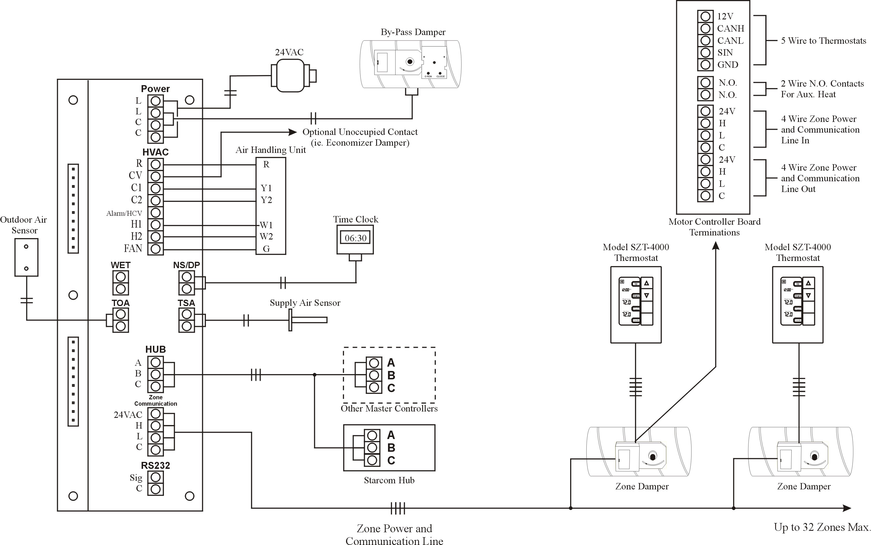 Starzone4000_wiring wiring diagrams zone all controls system wiring diagram at bayanpartner.co